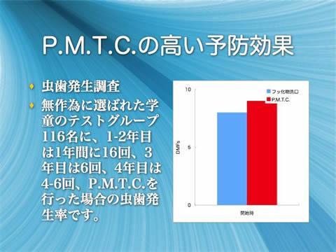 P.M.T.C.の高い予防効果<br />虫歯発生調査<br />無作為に選ばれた学童のテストグループ116命に、1-2年目は1年間に10回、3年目は6回、4年目は4-6回、P.M.T.C.を行った場合の虫歯発生率です。